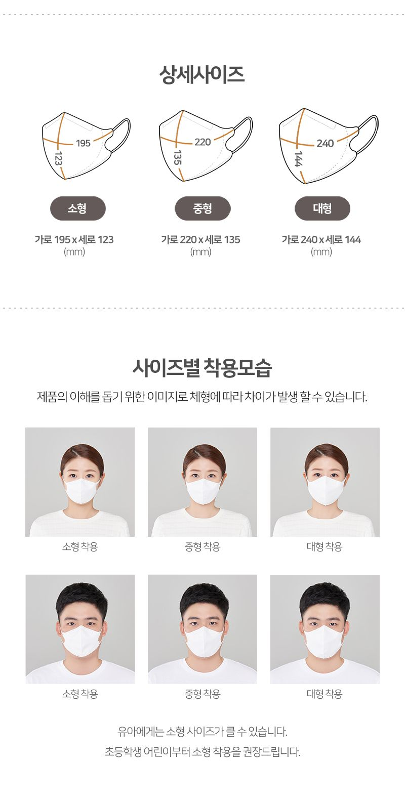 """""""NEW ARRIVAL"""" KOREA-MASK KF94 Small-White (2D) (Limited)"""
