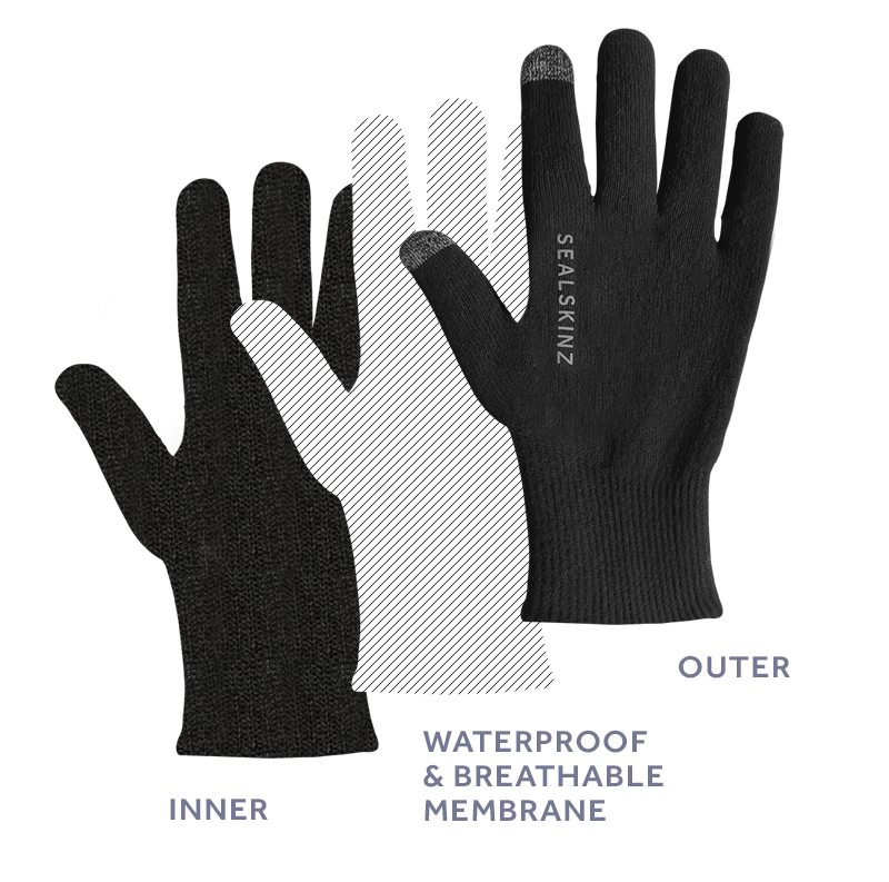 innovative-materials-and-construction-glove