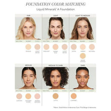 Load image into Gallery viewer, JANE IREDALE LIQUID MINERALS
