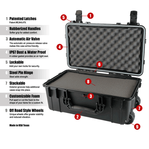 our rolling tool box is waterproof and comes with off road style wheels that work well in all kinds of different surfaces and jobsites