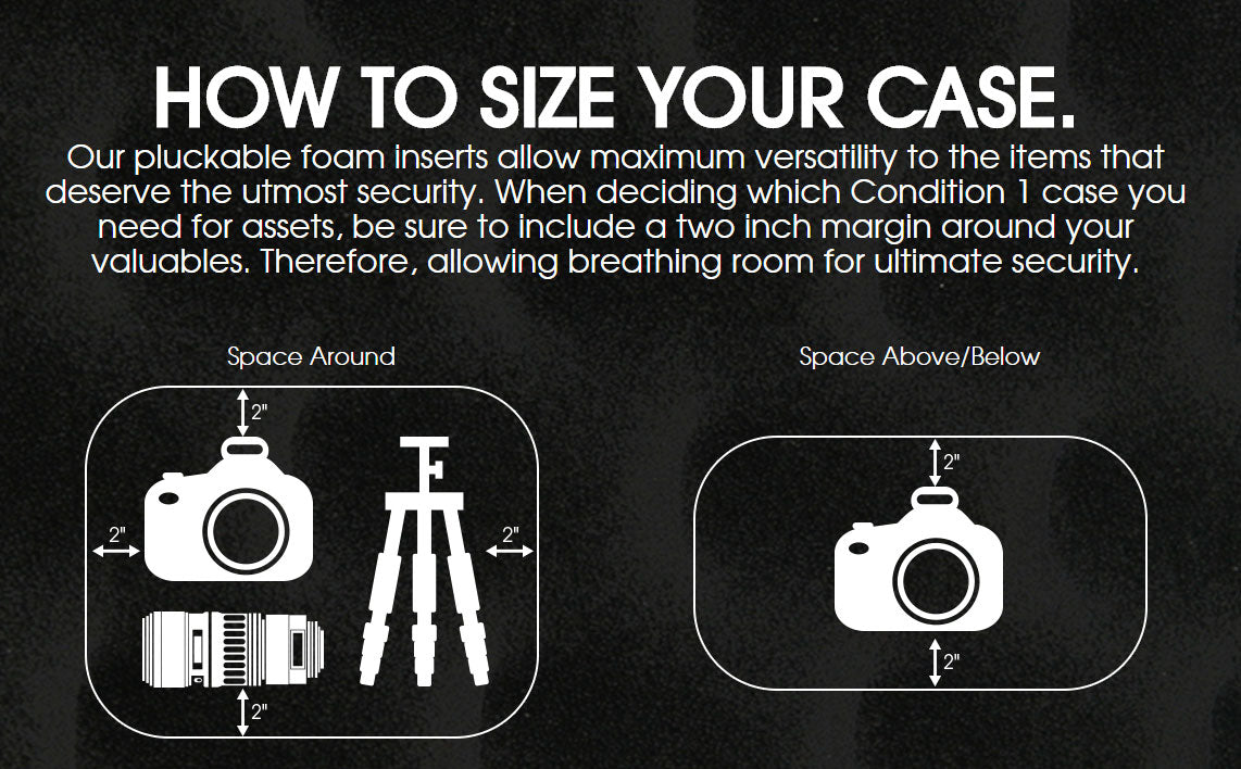 how to size your case