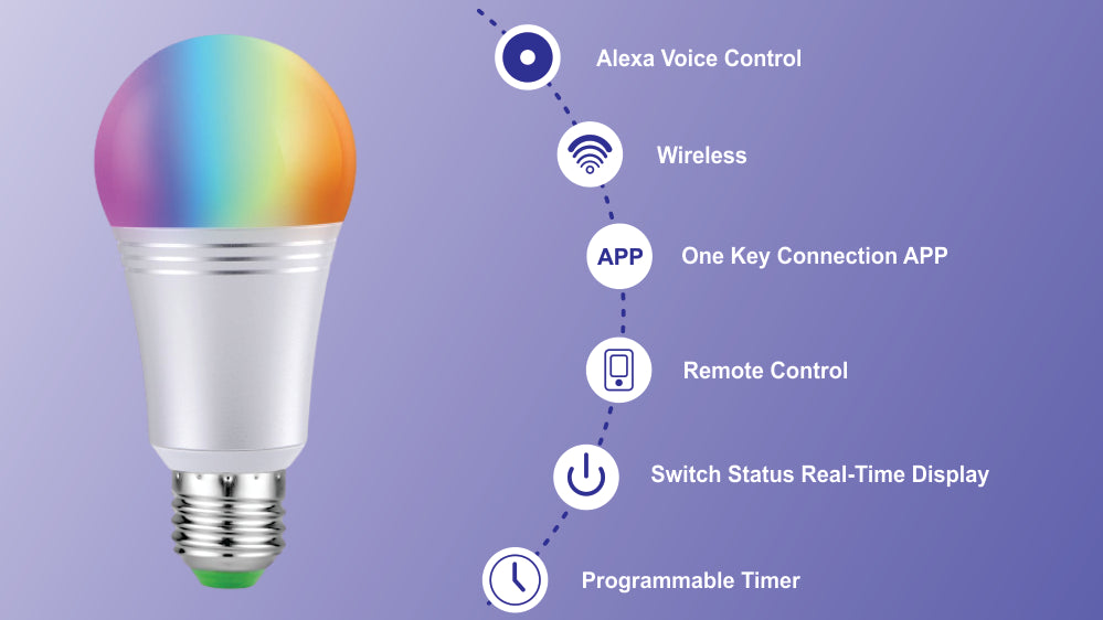 Wi-Fi Remote Control Colour Changing Bulb
