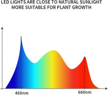 Load image into Gallery viewer, LED Indoor Tri-Head 75W LED Plant Lights for Small Plants (6031991603356)