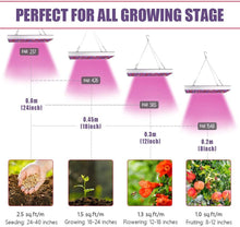 Load image into Gallery viewer, LED Grow Light for Indoor Plants Full Spectrum Panel Grow Lamp (6032289464476)