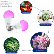 Load image into Gallery viewer, 4 Pack LED Indoor Plant Grow Light Bulb A19 Bulb, Full Spectrum Plant Light Bulb, 9W E26 Grow Bulb Replace up to 100W, Grow Light for Indoor Plants, Flowers, Greenhouse,Hydroponic (6104808358044)
