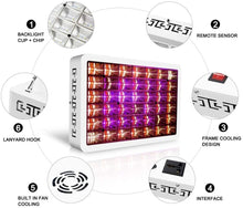 Load image into Gallery viewer, 1000 Watt LED Grow Light - Intelligent Remote Control, Automatic Cycle Timing, 8-Level Dimming, Full-Spectrum , Multiple Spectral Combinations to Suit The Growth of Different Plants at All Stages (6032338649244)