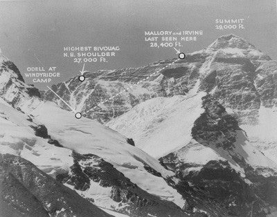 Mallory & Irvine's progress up Everest and the point at which they were last seen