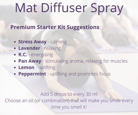 Mat Diffuser Spray