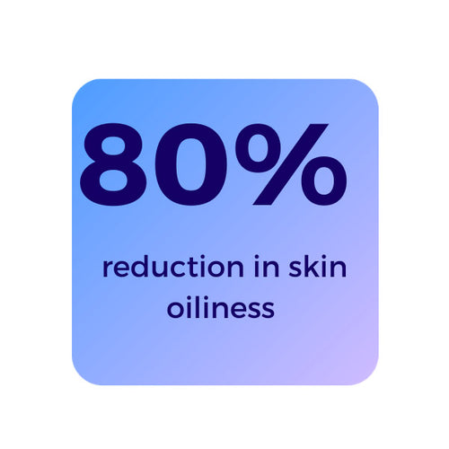 LUSTRE-ClearSkin-is-clinically-proved-to-reduce-skin-oiliness-with--80%