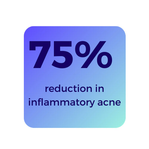 LUSTRE-ClearSkin-is-clinically-evidenced-to-reduce-inflammatory-acne-by-75%