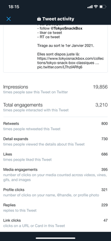 Tokyo Snack Box Concours Twitter Statistiques