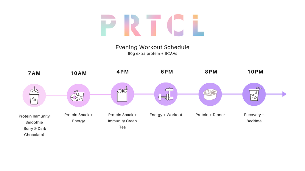 women's sports nutrition schedule for evening workouts