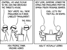Load image into Gallery viewer, XKCD explains why password reuse is a bad idea