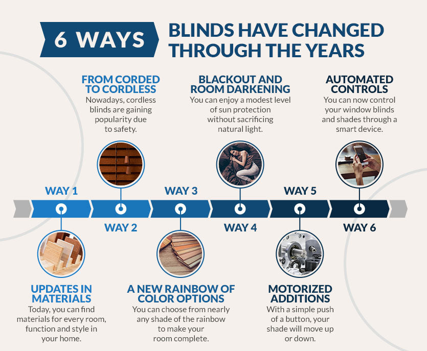 6 Ways Blinds Have Changed Through the Years