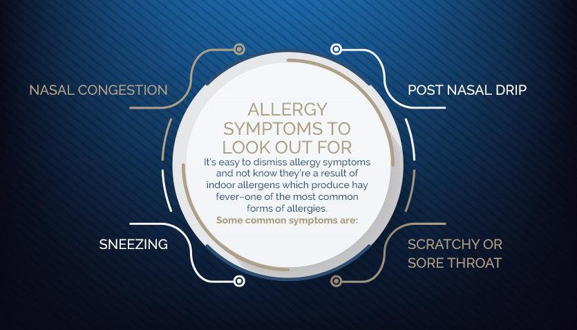ALLERGY Symptoms to Look Out for