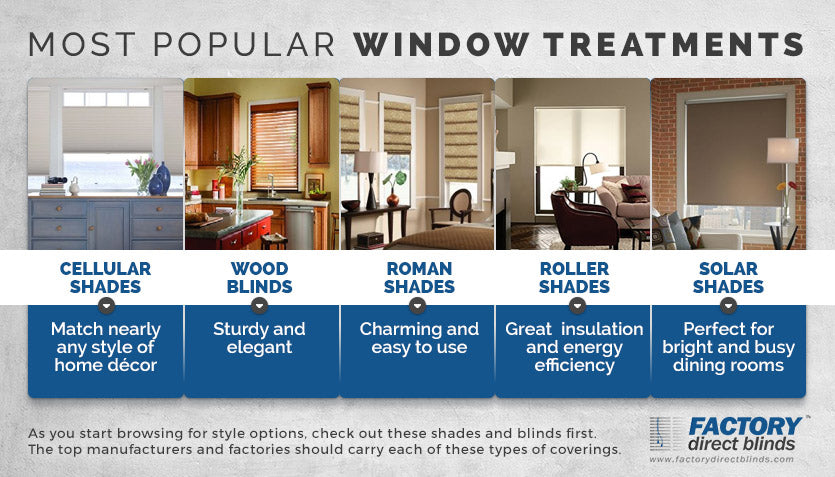 Most Popular Window Treatments
