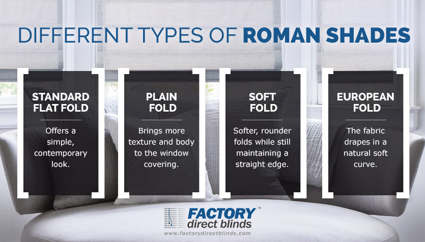 different types of Roman Shades