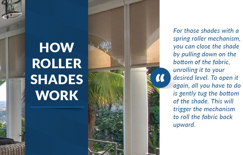 how roller shades work quote