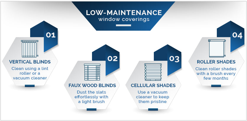 low maintenance window coverings graphic