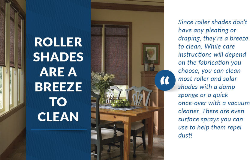 roller shades easy to clean quote