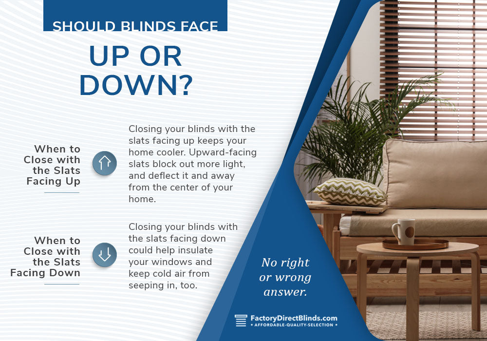 should blinds face up or down
