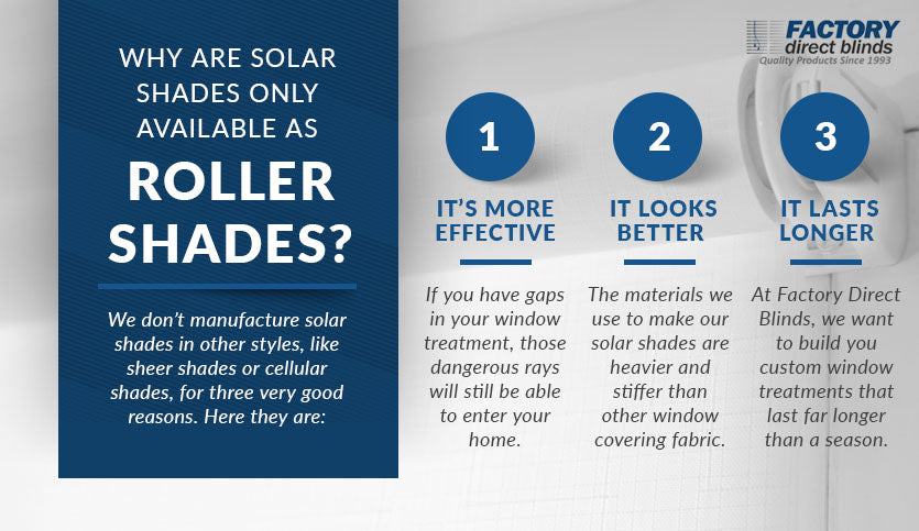 solar shades only available as roller shades graphic