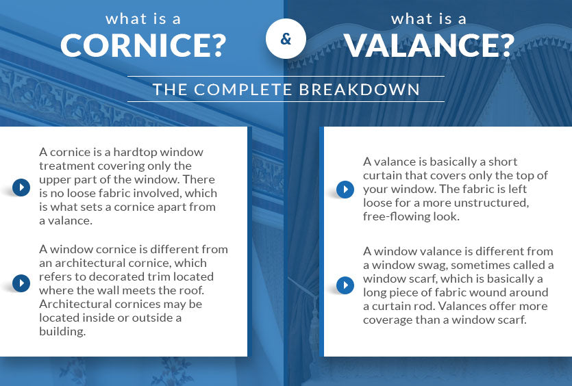 what is cornice valance graphic