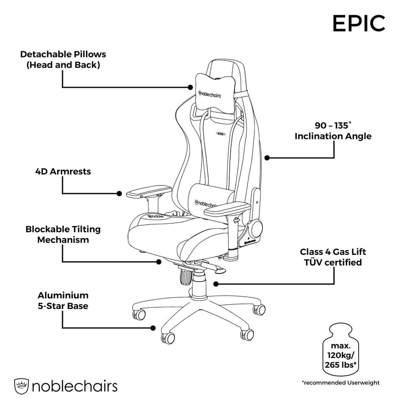 Noblechairs Epic Features