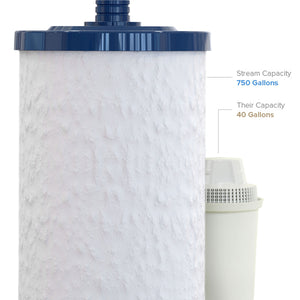 Stream Nano Replacement Filter Cartridges (CBTAD)