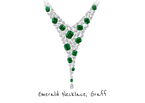 Emerald Necklace, May Birthstone
