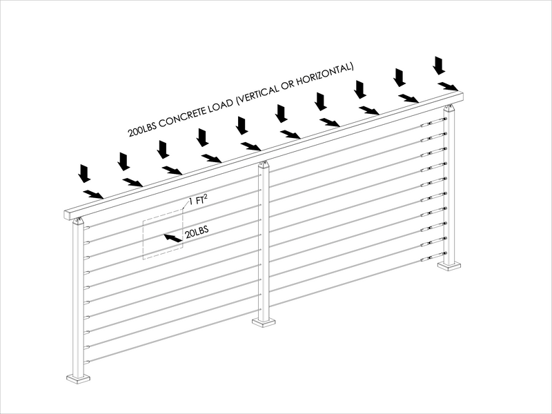 Inline design Cable Railing Post guidance
