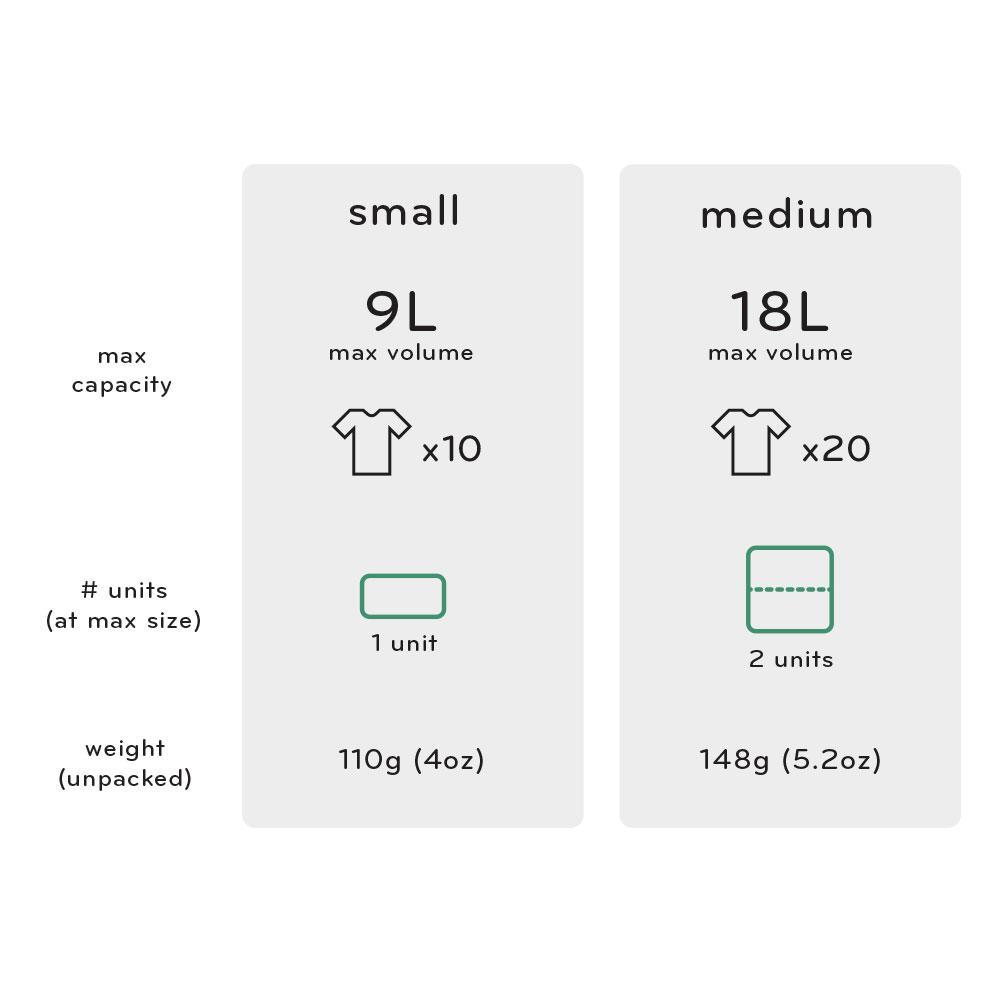 Peak Design Packing Cube - Image 13