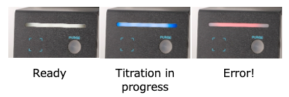 titration progress