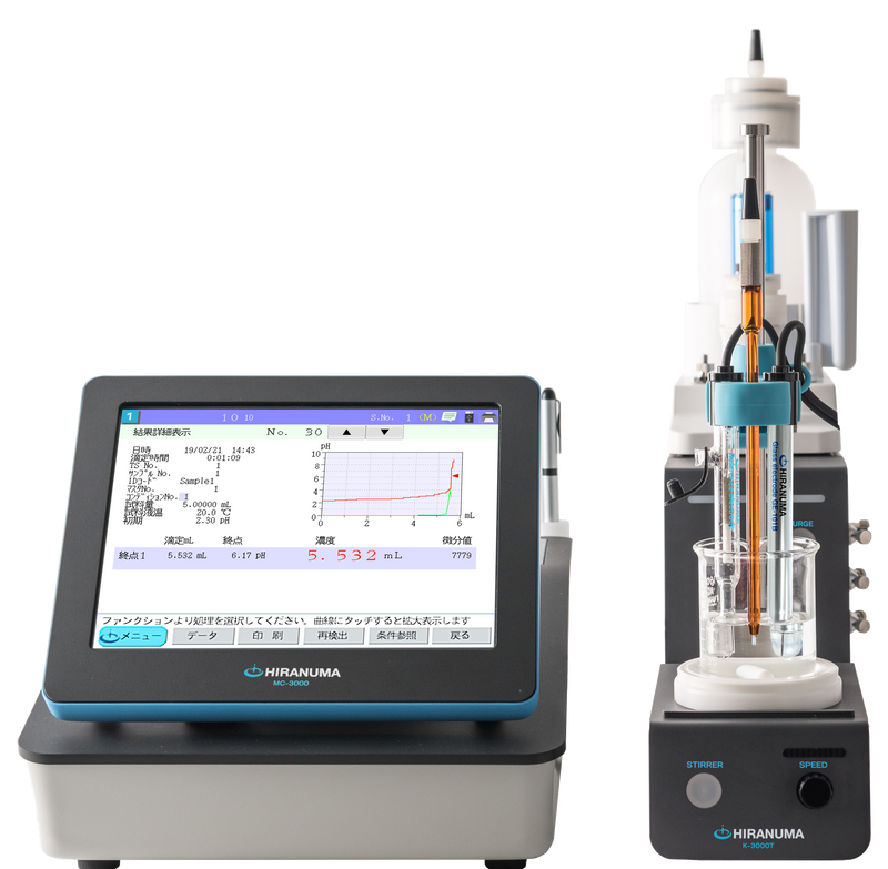 NEW Potentiometric Titrator COM A-19