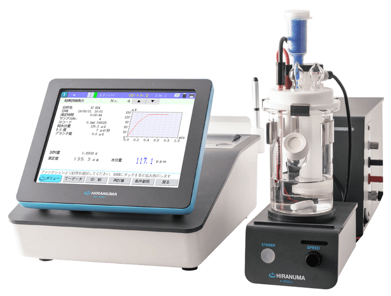 NEW Coulometric Karl Fischer Titrator MOICO A-19