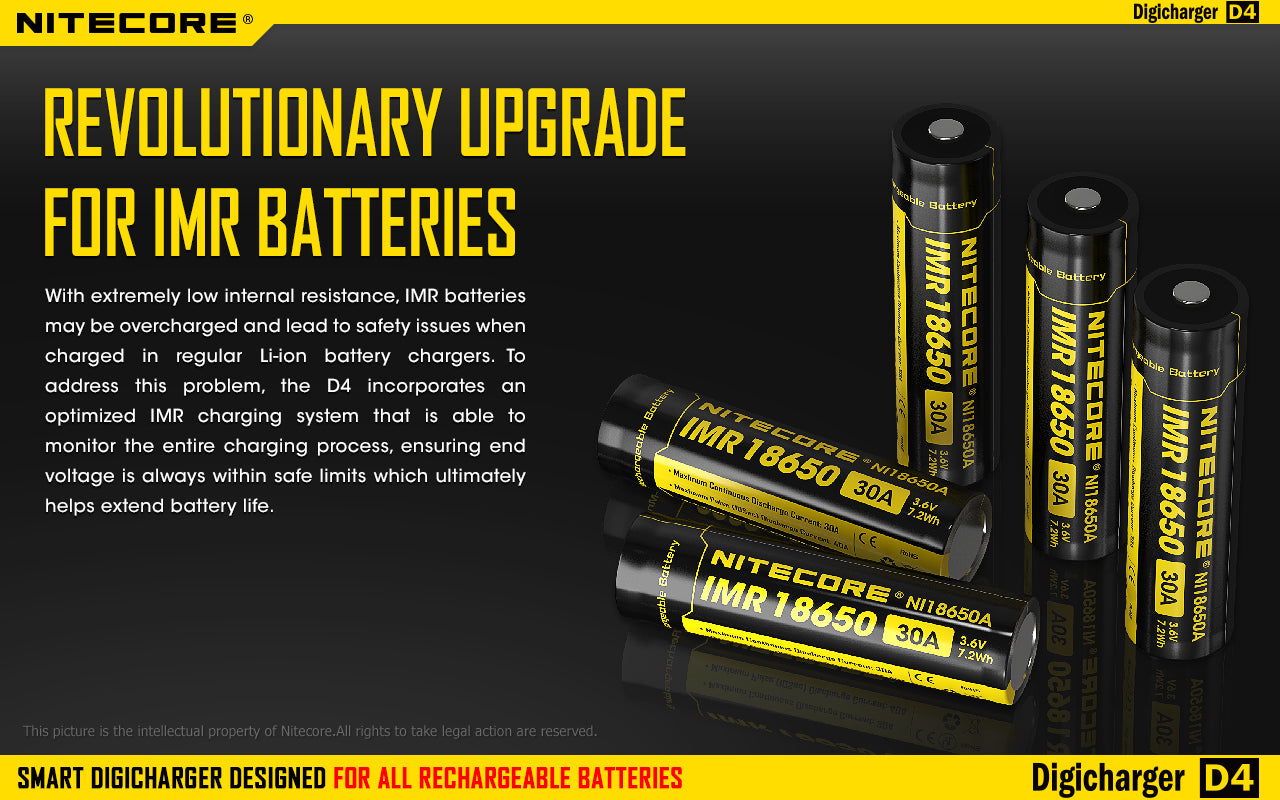 Nitecore D4 4 Bay Battery Charger