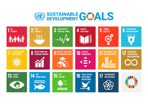 Monnerville aligns with the UN's 17 goals for sustainable development and focuses on goals 8 & 12. A portion of each sale is donated to the non profit organisation B1G1 which finances projects related to the UN goals.