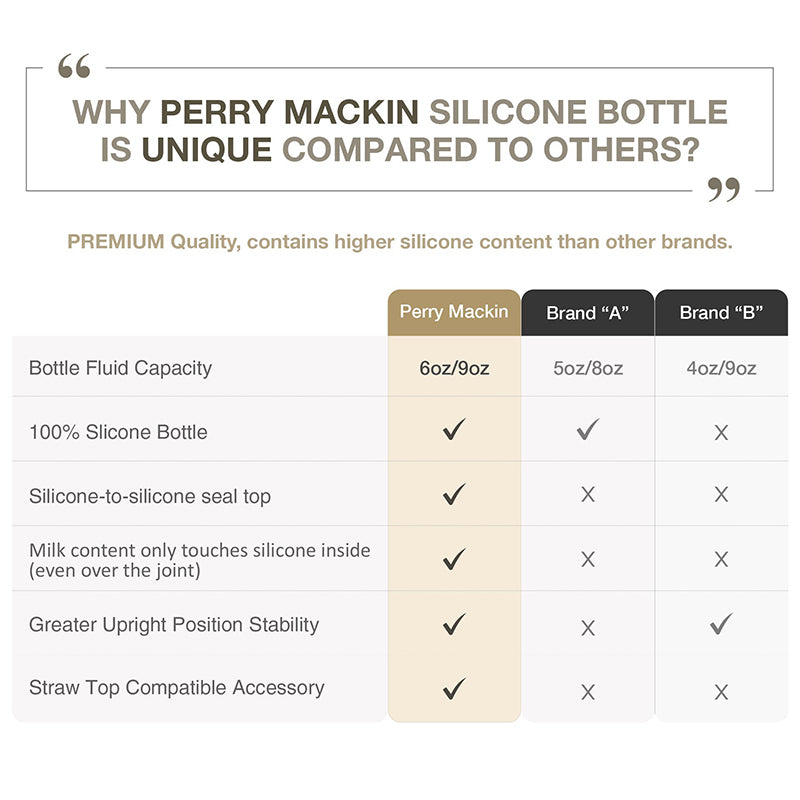 Perry Mackin vs competitors infographic