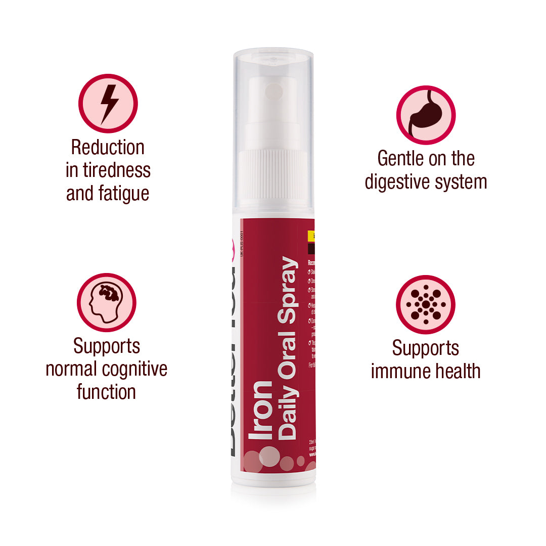 Iron Oral Spray