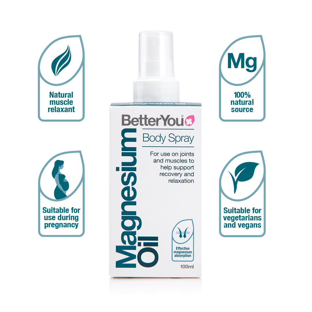 Magnesium Oil Body Spray