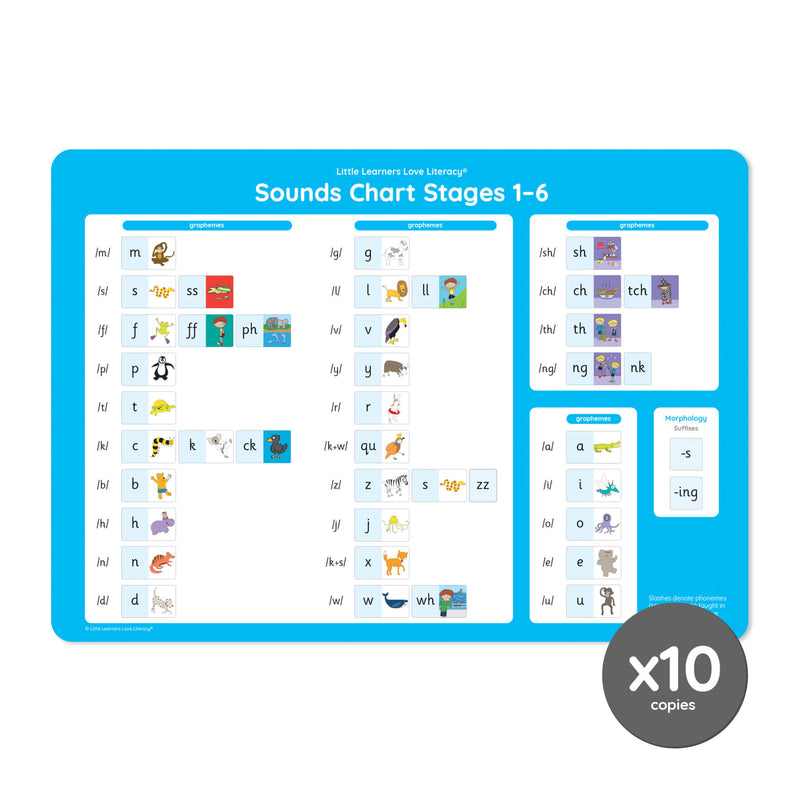 Mini Sounds Chart Stages 1-6 Pack of 10
