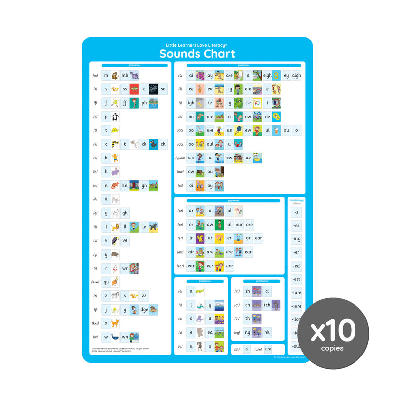 Mini Sounds Chart Stage 7 Pack of 10