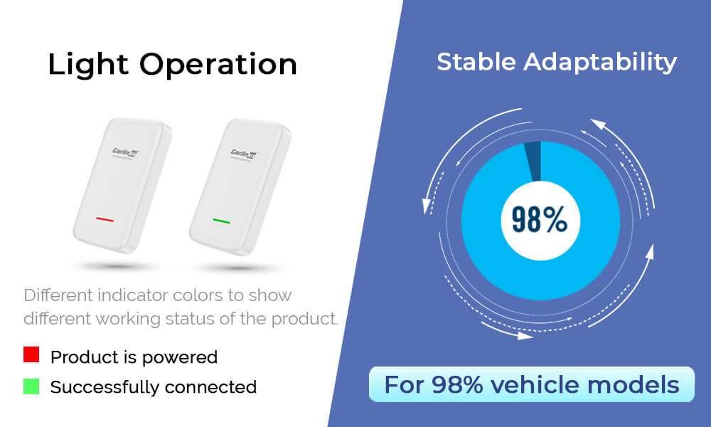 Different indicator colors to show different working status of the product Stable Adaptability for 98% vehicle models