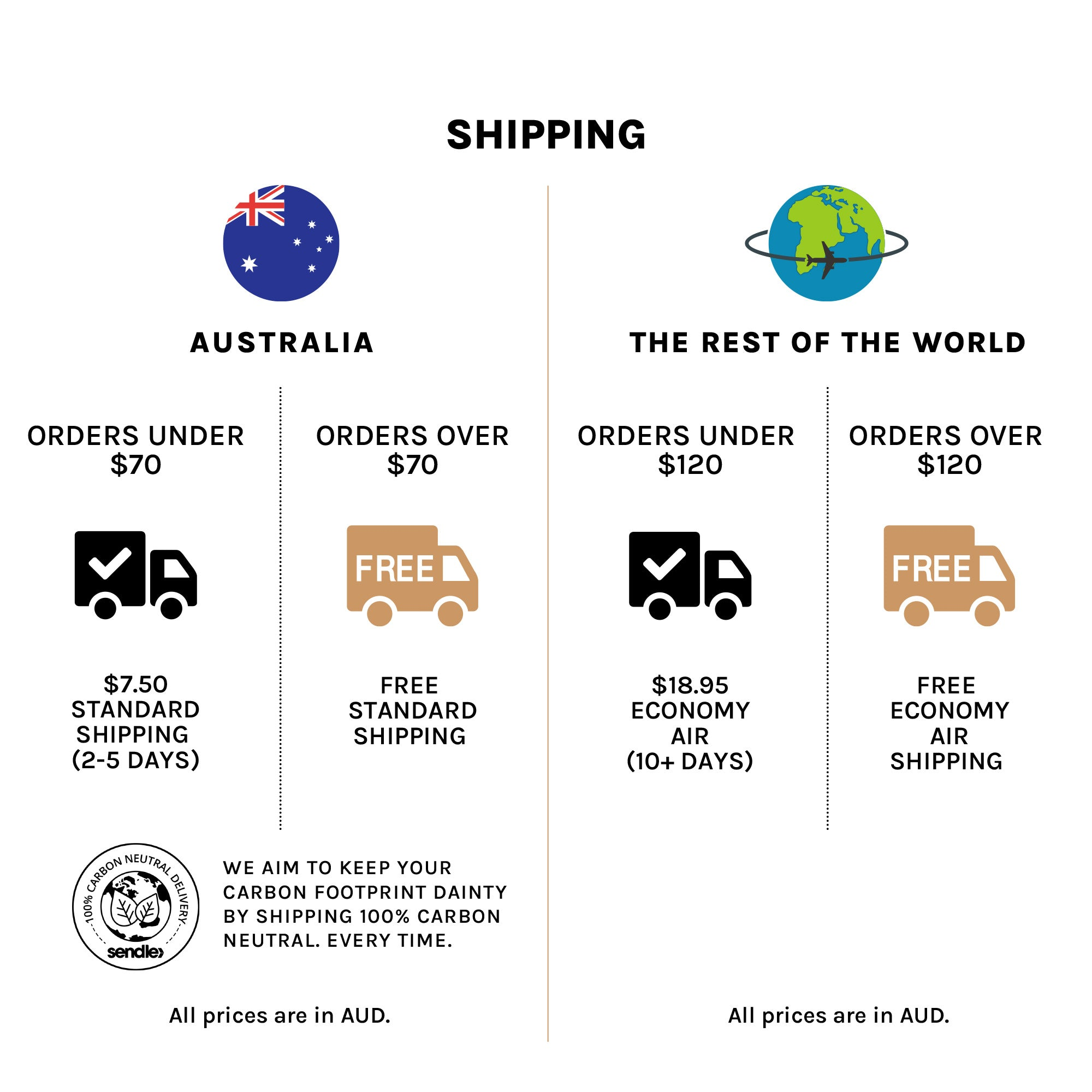 shipping rates Australia and Worldwide