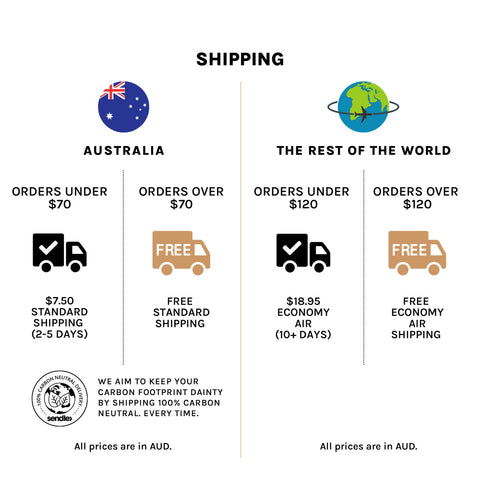 shipping rates for Australia and Worldwide