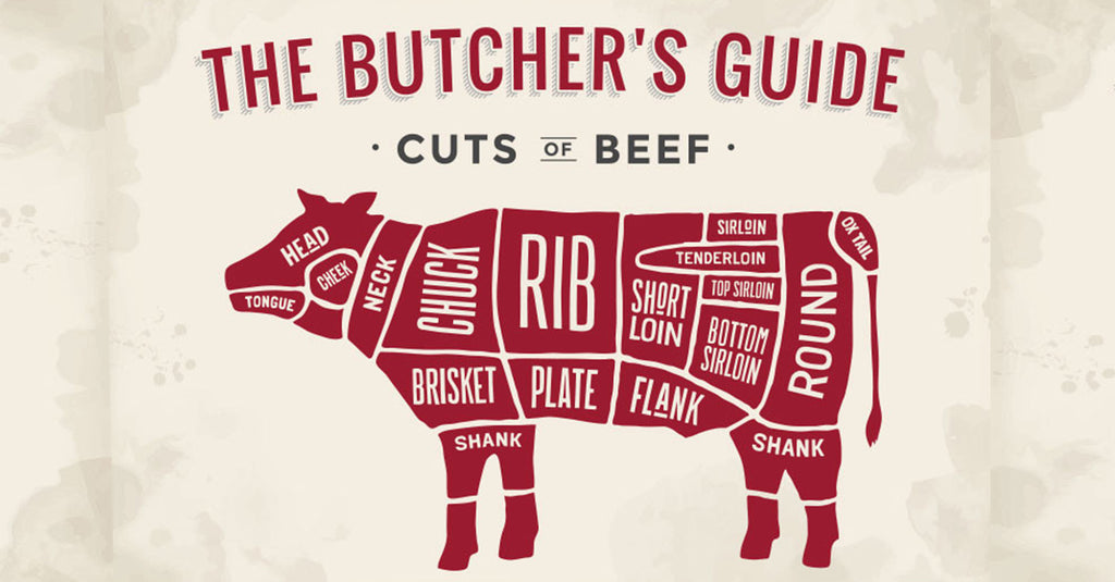 The Butcher's Guide to Cuts of Beef