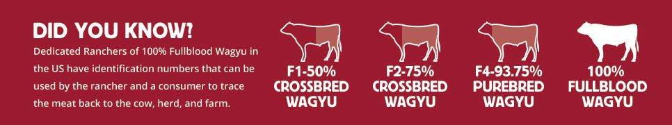 Types of Wagyu Breeds