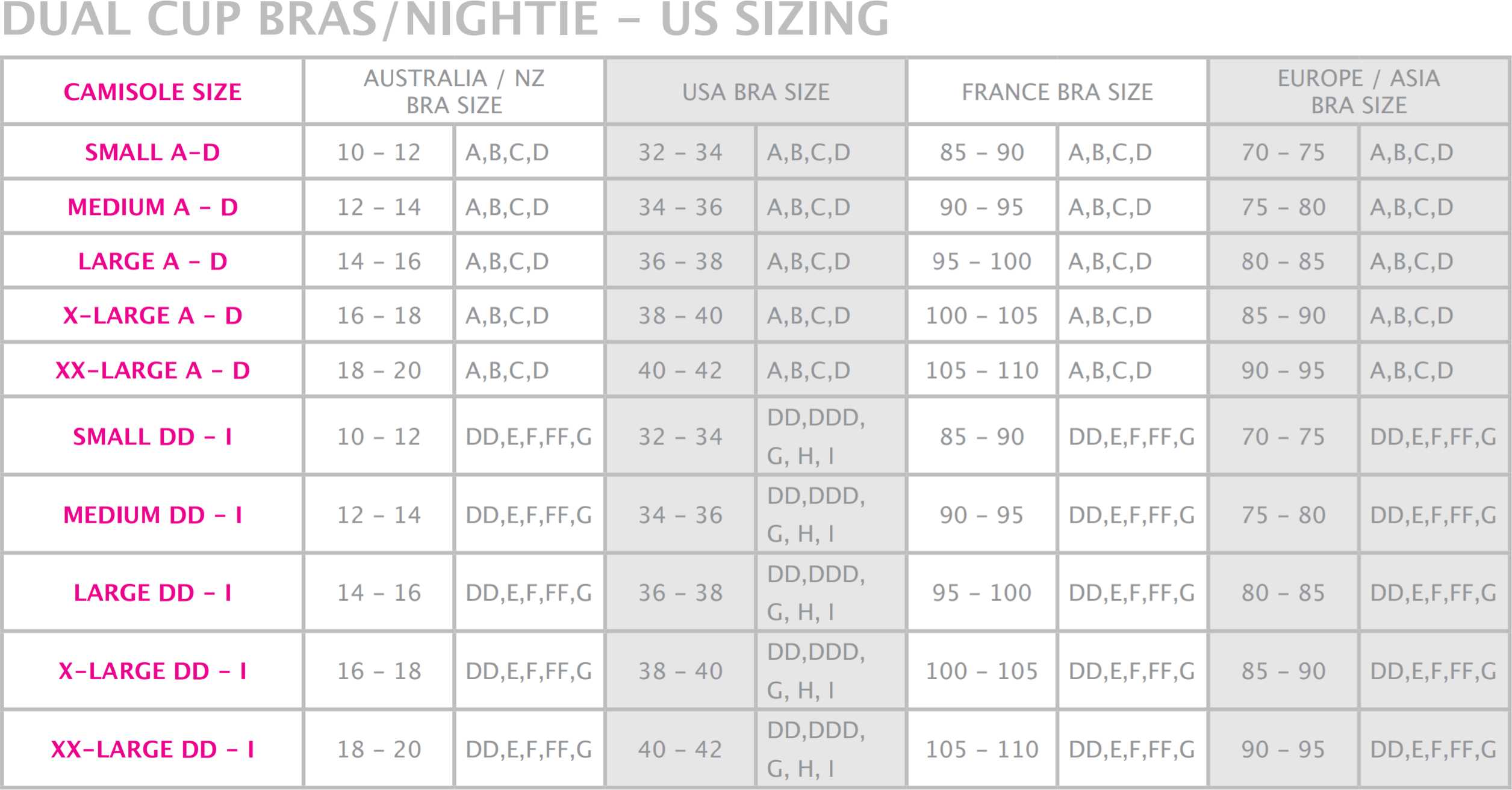 Maternity and nursing dual cup nightie size guide