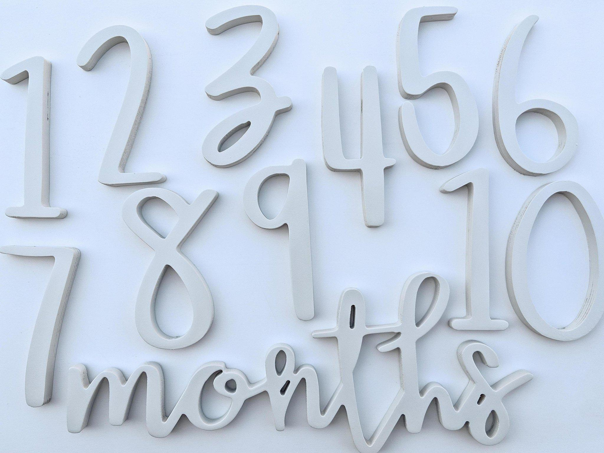 Monthly Milestones