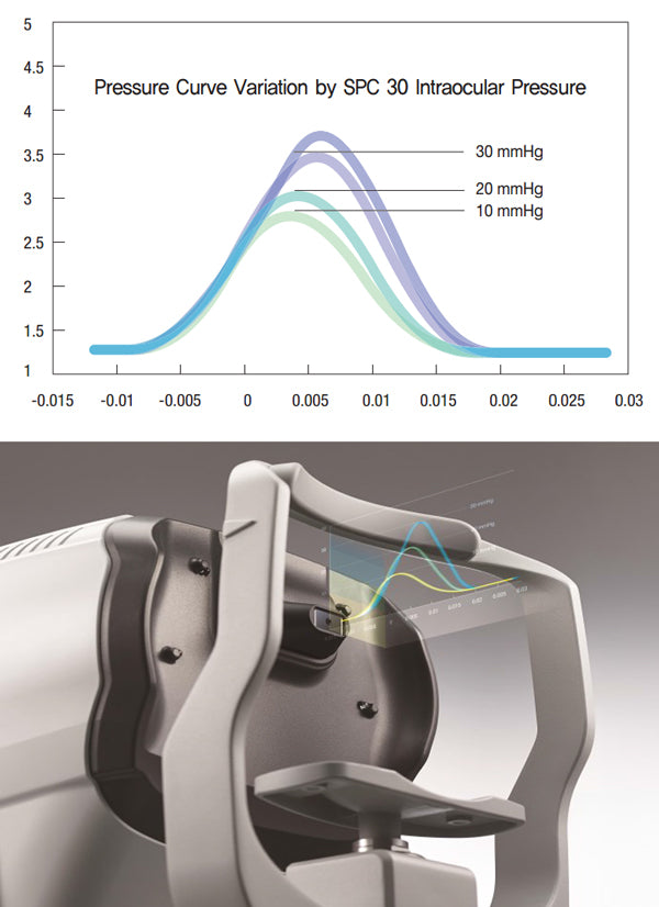 non contact tonometer hnt-1P huvitz - us ophthalmic